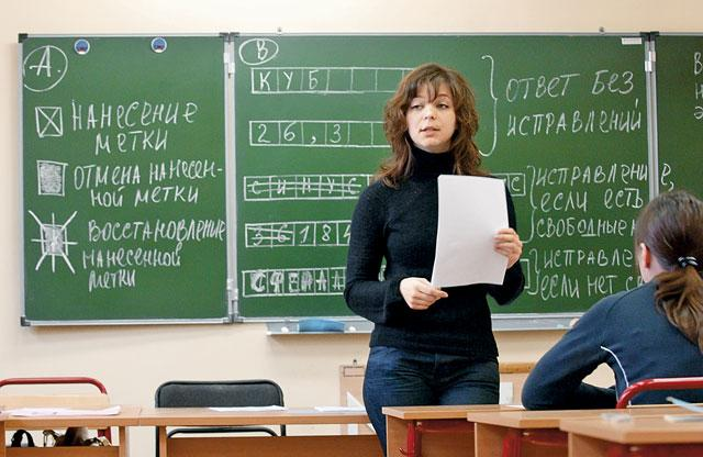 Политическую гдз по укр мове 4 класс 2 частина одновременно происходящих
