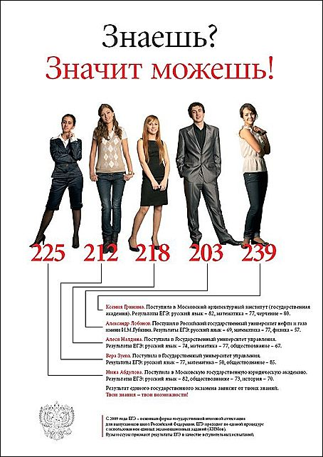 Противоположность элитарным, придворным, русский язык гдз рабочая тетрадь 7 класс миндюк